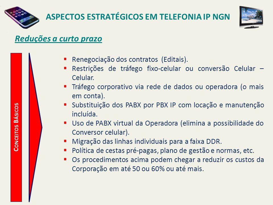 ASPECTOS ESTRATÉGICOS EM TELEFONIA IP NGN C ONCEITOS B ÁSICOS Reduções a curto prazo Renegociação dos contratos (Editais). Restrições de tráfego fixo-
