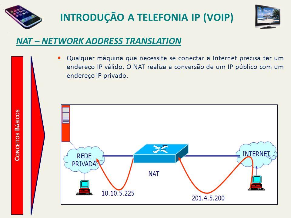INTRODUÇÃO A TELEFONIA IP (VOIP) C ONCEITOS B ÁSICOS NAT – NETWORK ADDRESS TRANSLATION Qualquer máquina que necessite se conectar a Internet precisa t