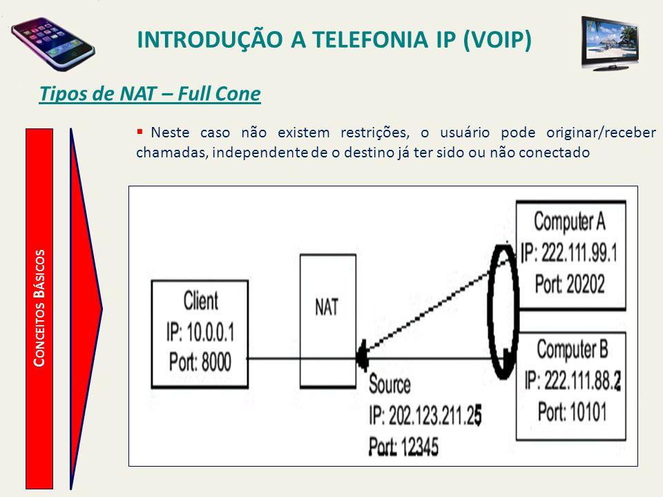 INTRODUÇÃO A TELEFONIA IP (VOIP) C ONCEITOS B ÁSICOS Tipos de NAT – Full Cone Neste caso não existem restrições, o usuário pode originar/receber chama