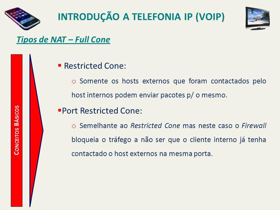 INTRODUÇÃO A TELEFONIA IP (VOIP) C ONCEITOS B ÁSICOS Tipos de NAT – Full Cone Restricted Cone: o Somente os hosts externos que foram contactados pelo