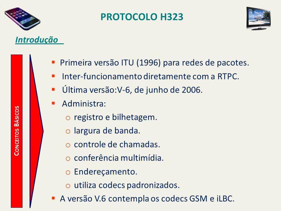 PROTOCOLO H323 C ONCEITOS B ÁSICOS Introdução Primeira versão ITU (1996) para redes de pacotes. Inter-funcionamento diretamente com a RTPC. Última ver