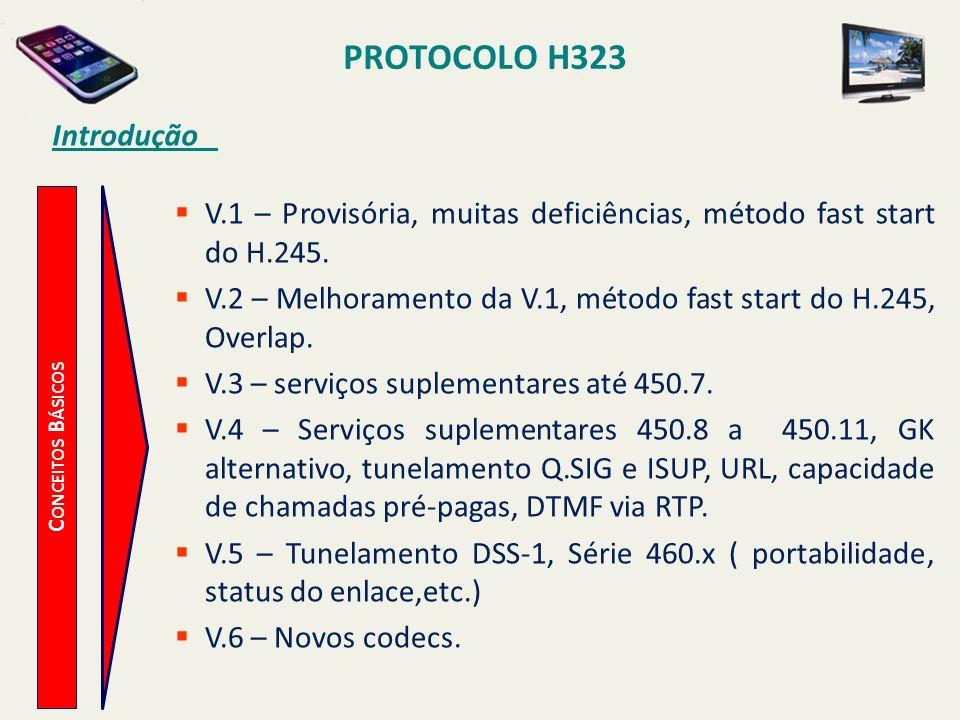 PROTOCOLO H323 C ONCEITOS B ÁSICOS Introdução V.1 – Provisória, muitas deficiências, método fast start do H.245. V.2 – Melhoramento da V.1, método fas