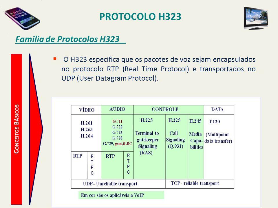 PROTOCOLO H323 C ONCEITOS B ÁSICOS Familia de Protocolos H323 O H323 especifica que os pacotes de voz sejam encapsulados no protocolo RTP (Real Time P