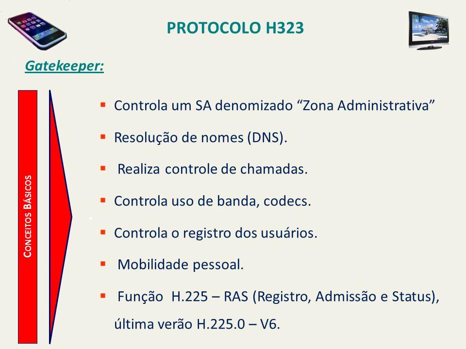 PROTOCOLO H323 C ONCEITOS B ÁSICOS Gatekeeper: Controla um SA denomizado Zona Administrativa Resolução de nomes (DNS). Realiza controle de chamadas. C