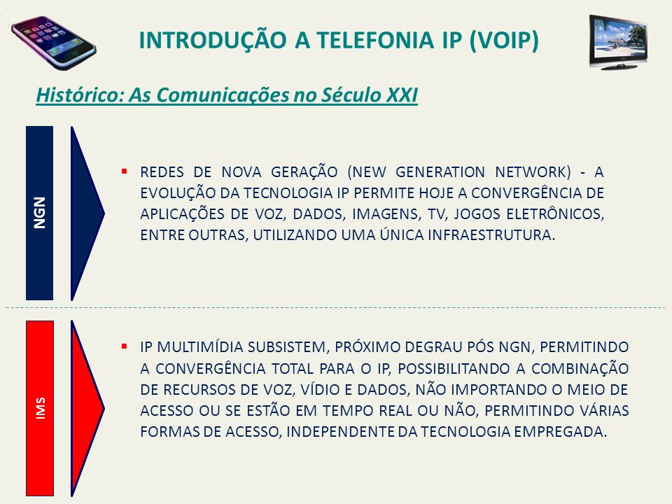INTRODUÇÃO A TELEFONIA IP (VOIP) REDES DE NOVA GERAÇÃO (NEW GENERATION NETWORK) - A EVOLUÇÃO DA TECNOLOGIA IP PERMITE HOJE A CONVERGÊNCIA DE APLICAÇÕE
