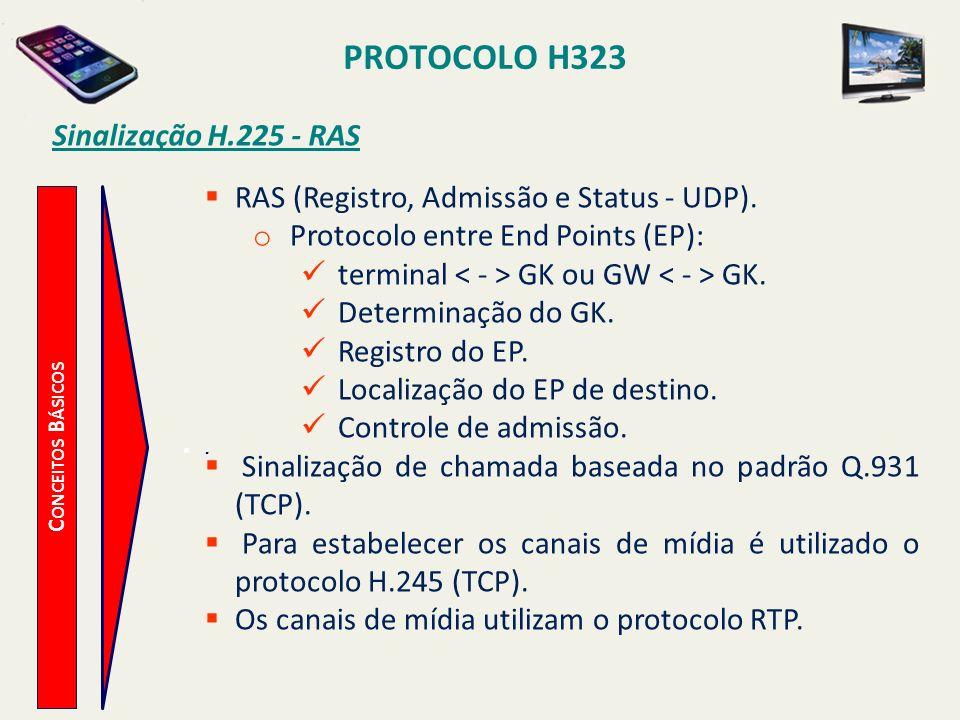 PROTOCOLO H323 C ONCEITOS B ÁSICOS Sinalização H.225 - RAS RAS (Registro, Admissão e Status - UDP). o Protocolo entre End Points (EP): terminal GK ou