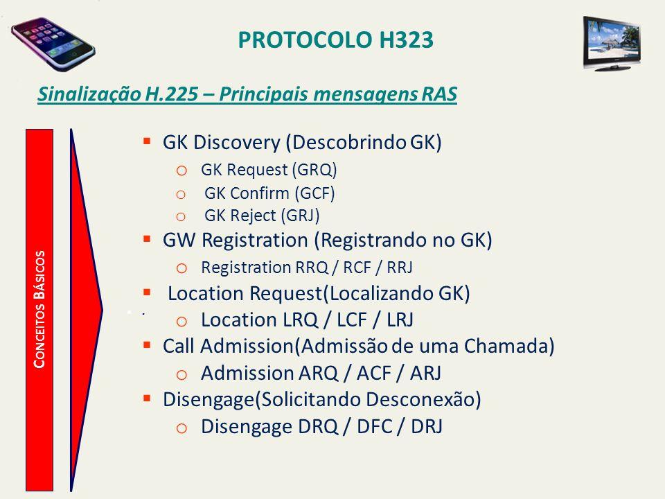 PROTOCOLO H323 C ONCEITOS B ÁSICOS Sinalização H.225 – Principais mensagens RAS GK Discovery (Descobrindo GK) o GK Request (GRQ) o GK Confirm (GCF) o