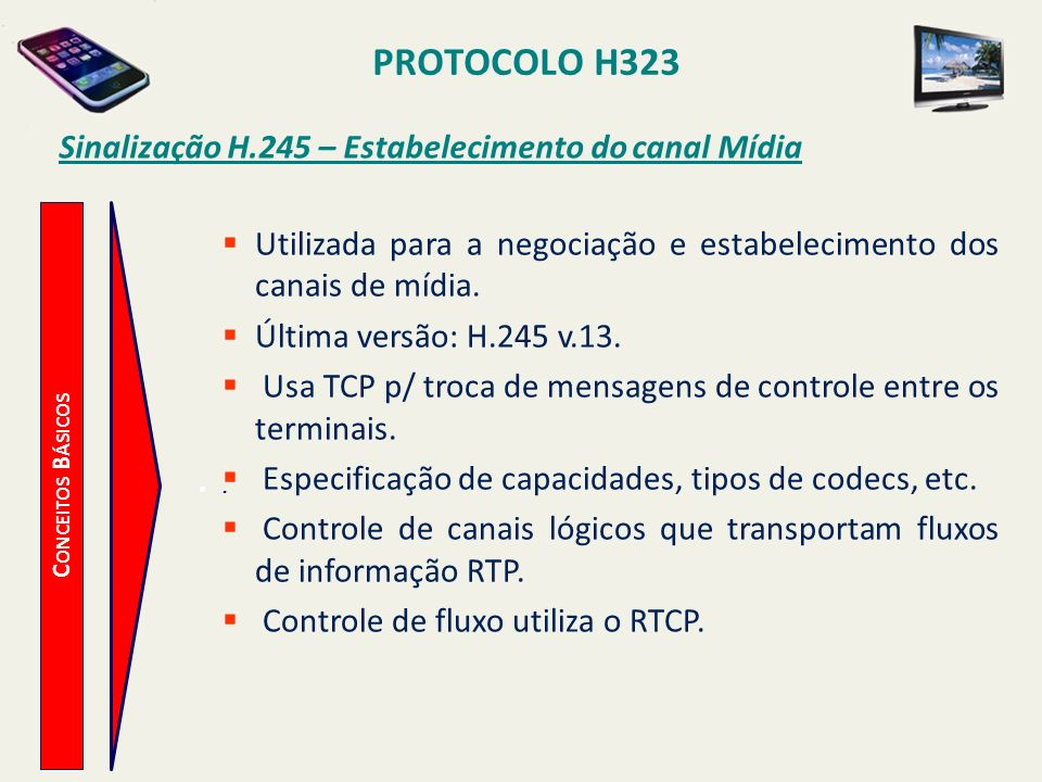 PROTOCOLO H323 C ONCEITOS B ÁSICOS Sinalização H.245 – Estabelecimento do canal Mídia Utilizada para a negociação e estabelecimento dos canais de mídi