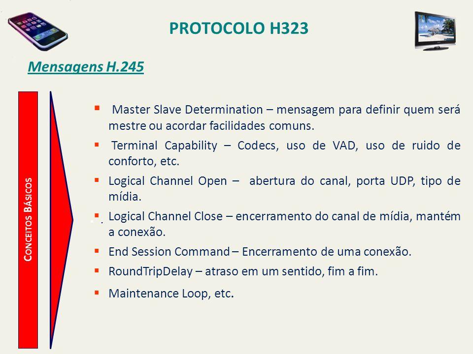 PROTOCOLO H323 C ONCEITOS B ÁSICOS Mensagens H.245 Master Slave Determination – mensagem para definir quem será mestre ou acordar facilidades comuns.