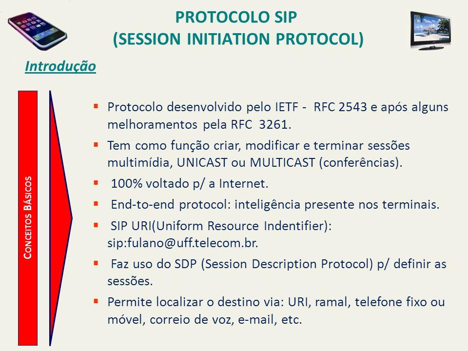 PROTOCOLO SIP (SESSION INITIATION PROTOCOL) C ONCEITOS B ÁSICOS Introdução Protocolo desenvolvido pelo IETF - RFC 2543 e após alguns melhoramentos pel
