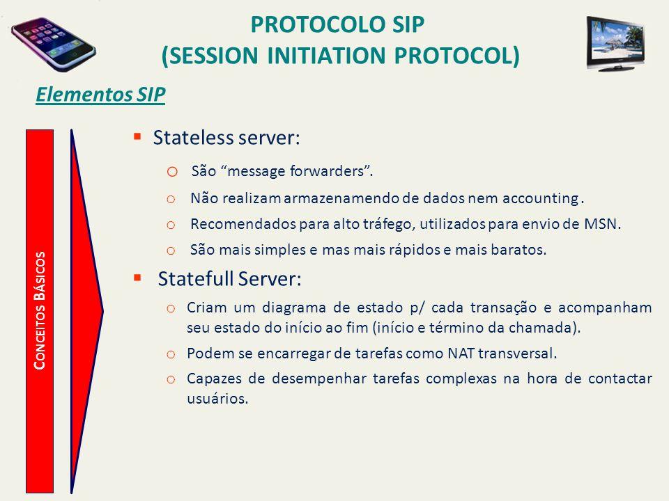 PROTOCOLO SIP (SESSION INITIATION PROTOCOL) C ONCEITOS B ÁSICOS Elementos SIP Stateless server: o São message forwarders. o Não realizam armazenamendo