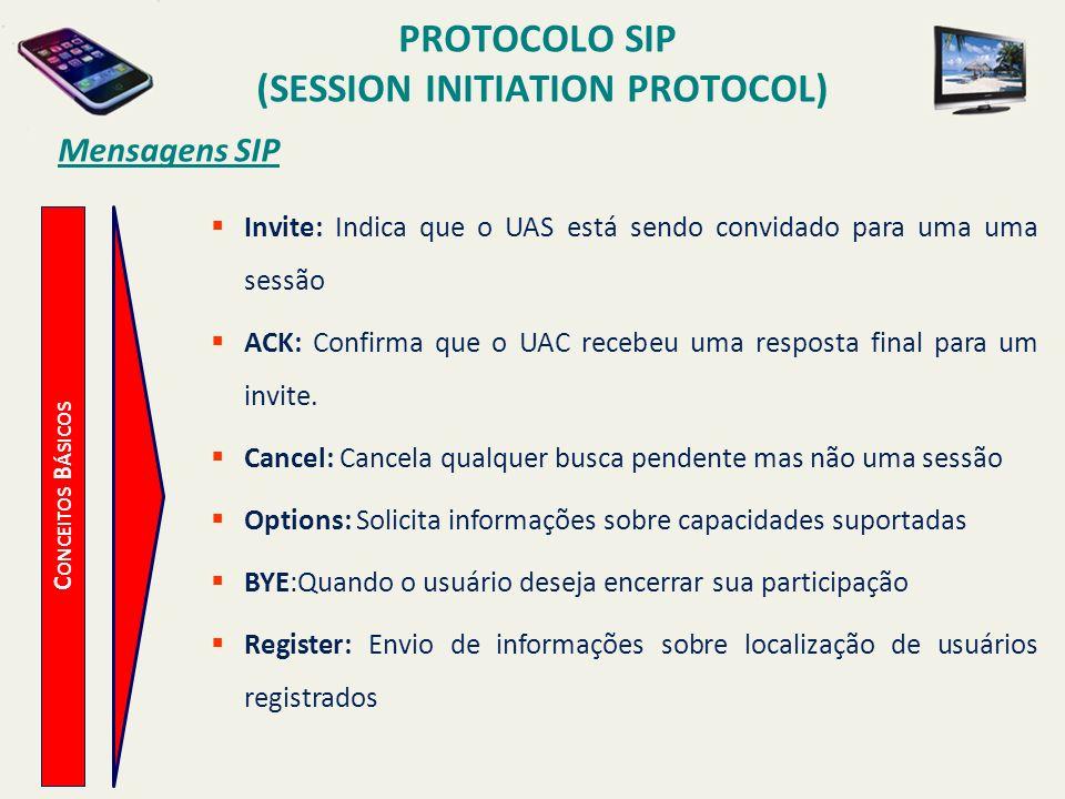 PROTOCOLO SIP (SESSION INITIATION PROTOCOL) C ONCEITOS B ÁSICOS Mensagens SIP Invite: Indica que o UAS está sendo convidado para uma uma sessão ACK: C