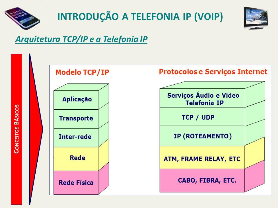 CALCULO DE BANDA C ONCEITOS B ÁSICOS Formula de cálculo Bit Rate: numero de BITs P/ SEGUNDO que precisam ser transmitidos p/ se estabelecer a chamada.