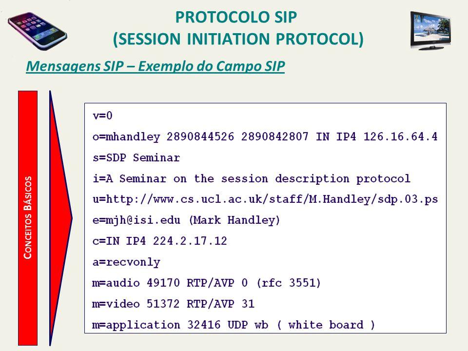 PROTOCOLO SIP (SESSION INITIATION PROTOCOL) C ONCEITOS B ÁSICOS Mensagens SIP – Exemplo do Campo SIP