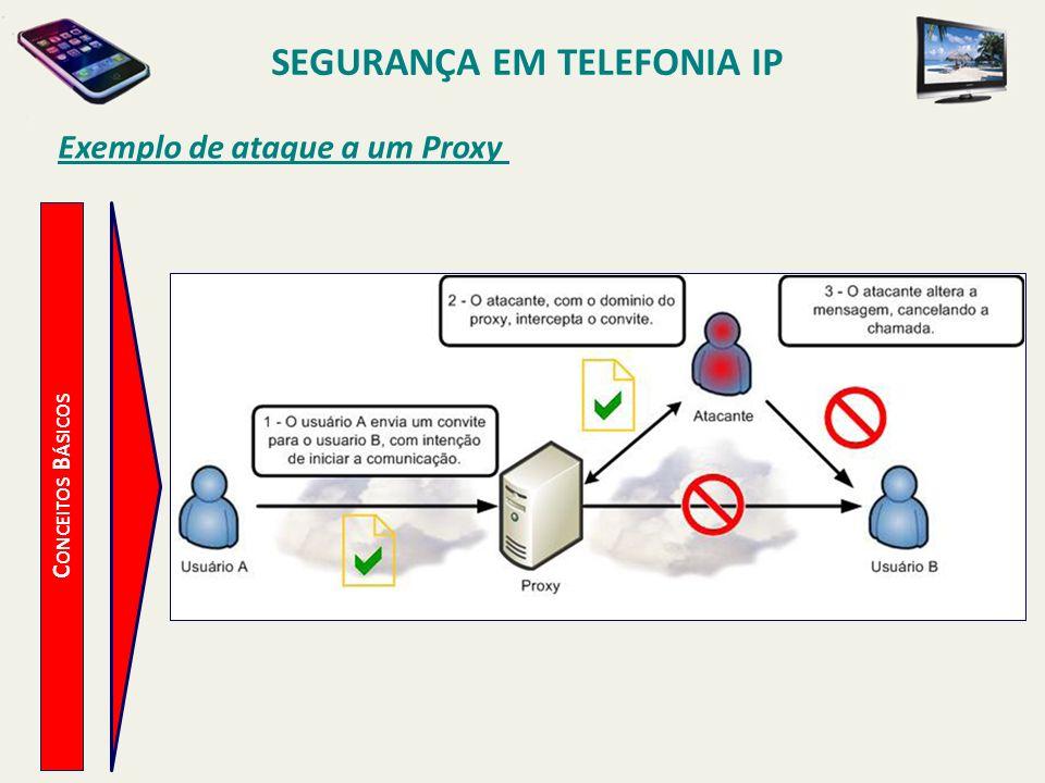SEGURANÇA EM TELEFONIA IP C ONCEITOS B ÁSICOS Exemplo de ataque a um Proxy