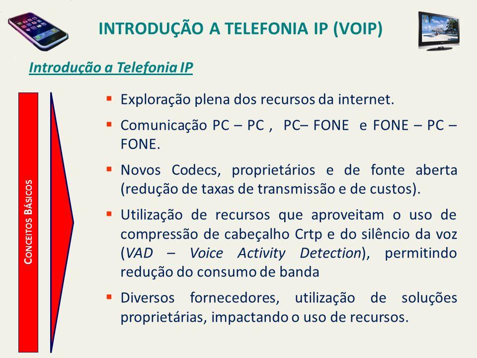 INTRODUÇÃO A TELEFONIA IP (VOIP) C ONCEITOS B ÁSICOS Introdução a Telefonia IP Exploração plena dos recursos da internet. Comunicação PC – PC, PC– FON