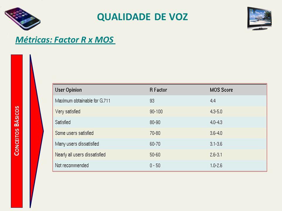 QUALIDADE DE VOZ C ONCEITOS B ÁSICOS Métricas: Factor R x MOS
