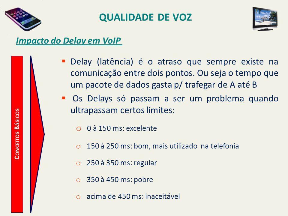 QUALIDADE DE VOZ C ONCEITOS B ÁSICOS Impacto do Delay em VoIP Delay (latência) é o atraso que sempre existe na comunicação entre dois pontos. Ou seja