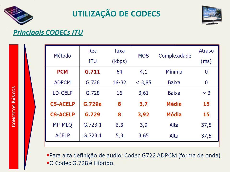 UTILIZAÇÃO DE CODECS C ONCEITOS B ÁSICOS Principais CODECs ITU Para alta definição de audio: Codec G722 ADPCM (forma de onda). O Codec G.728 é Híbrido