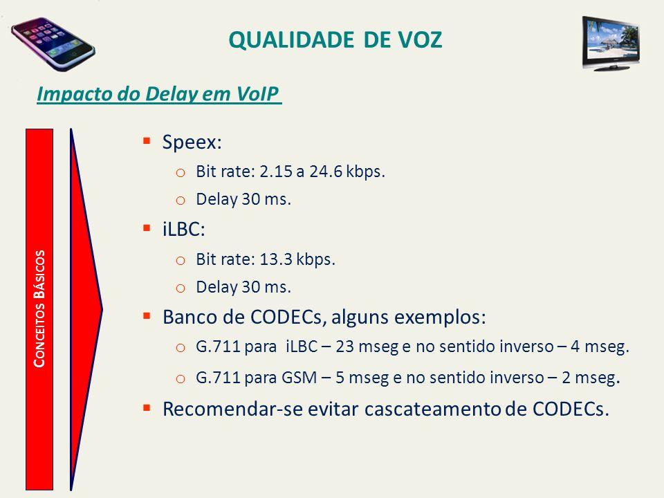 QUALIDADE DE VOZ C ONCEITOS B ÁSICOS Impacto do Delay em VoIP Speex: o Bit rate: 2.15 a 24.6 kbps. o Delay 30 ms. iLBC: o Bit rate: 13.3 kbps. o Delay