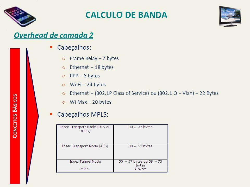 CALCULO DE BANDA C ONCEITOS B ÁSICOS Overhead de camada 2 Cabeçalhos: o Frame Relay – 7 bytes o Ethernet – 18 bytes o PPP – 6 bytes o Wi-Fi – 24 bytes