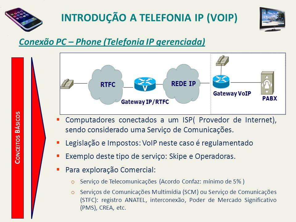 INTRODUÇÃO A TELEFONIA IP (VOIP) C ONCEITOS B ÁSICOS Conexão PC – Phone (Telefonia IP gerenciada) Computadores conectados a um ISP( Provedor de Intern
