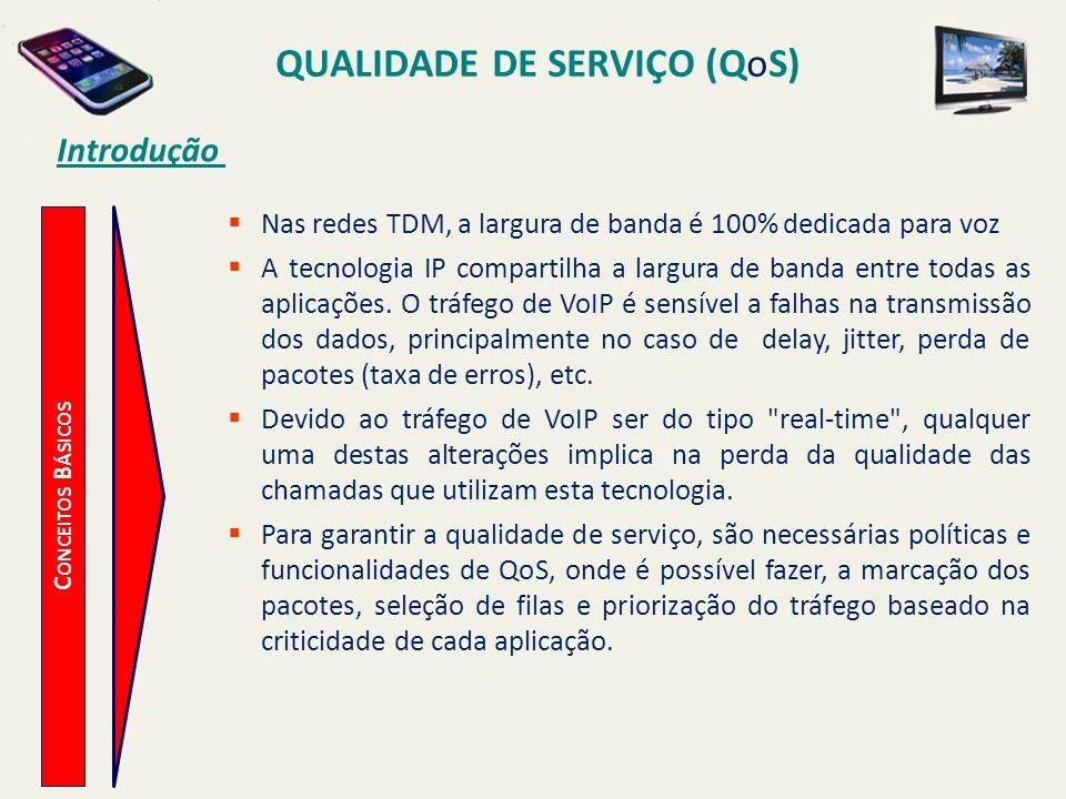 QUALIDADE DE SERVIÇO (QoS) C ONCEITOS B ÁSICOS Introdução Nas redes TDM, a largura de banda é 100% dedicada para voz A tecnologia IP compartilha a lar