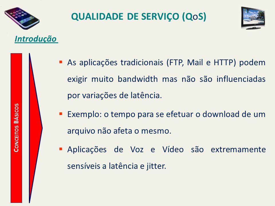 QUALIDADE DE SERVIÇO (QoS) C ONCEITOS B ÁSICOS Introdução As aplicações tradicionais (FTP, Mail e HTTP) podem exigir muito bandwidth mas não são influ