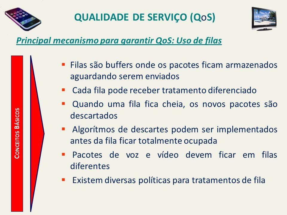 QUALIDADE DE SERVIÇO (QoS) C ONCEITOS B ÁSICOS Principal mecanismo para garantir QoS: Uso de filas Filas são buffers onde os pacotes ficam armazenados