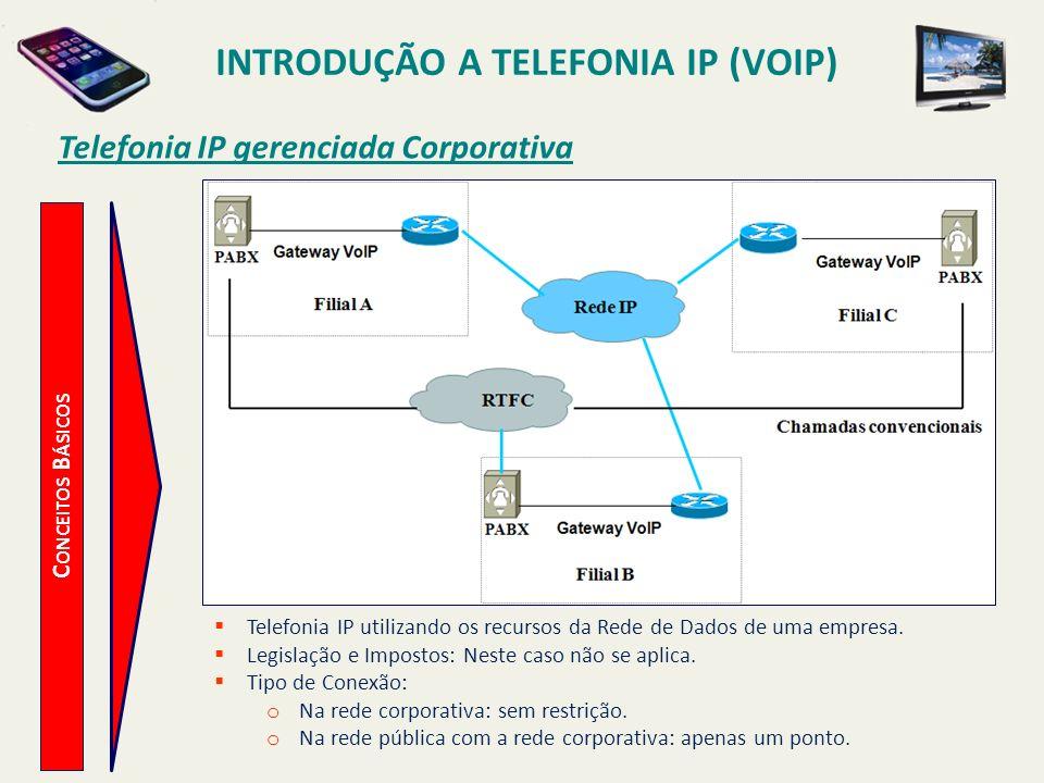 INTRODUÇÃO A TELEFONIA IP (VOIP) C ONCEITOS B ÁSICOS Telefonia IP gerenciada Corporativa Telefonia IP utilizando os recursos da Rede de Dados de uma e