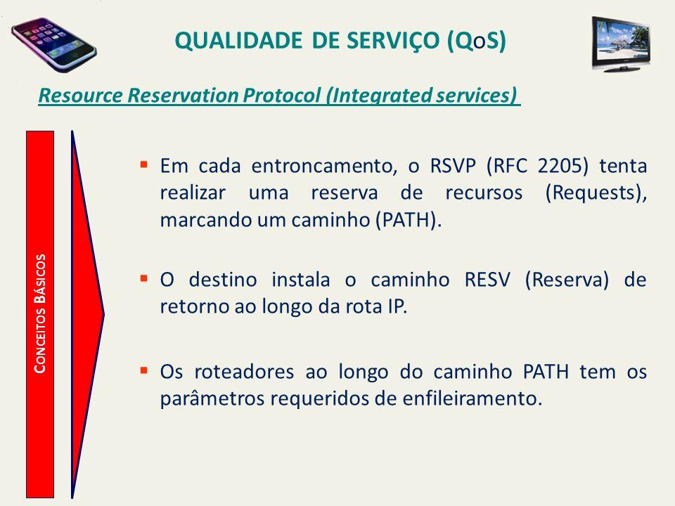 QUALIDADE DE SERVIÇO (QoS) C ONCEITOS B ÁSICOS Resource Reservation Protocol (Integrated services) Em cada entroncamento, o RSVP (RFC 2205) tenta real