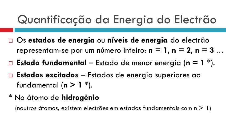 Quantificação da Energia do Electrão Os estados de energia ou níveis de energia do electrão representam-se por um número inteiro: n = 1, n = 2, n = 3 … Estado fundamental – Estado de menor energia (n = 1 *).