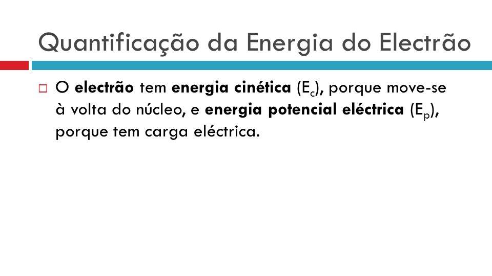Quantificação da Energia do Electrão O electrão tem energia cinética (E c ), porque move-se à volta do núcleo, e energia potencial eléctrica (E p ), porque tem carga eléctrica.