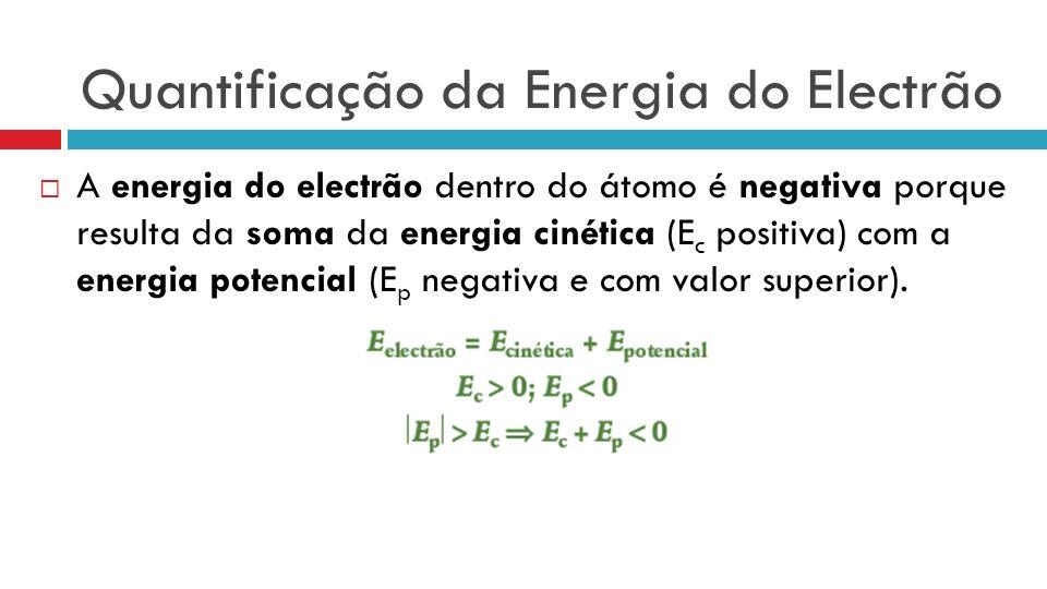 Quantificação da Energia do Electrão A energia do electrão dentro do átomo é negativa porque resulta da soma da energia cinética (E c positiva) com a energia potencial (E p negativa e com valor superior).