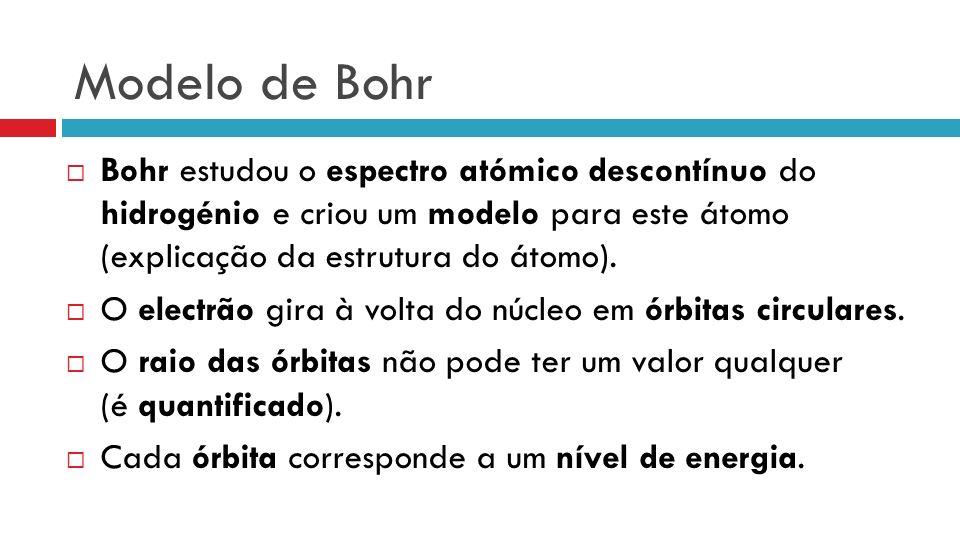 Modelo de Bohr Bohr estudou o espectro atómico descontínuo do hidrogénio e criou um modelo para este átomo (explicação da estrutura do átomo). O elect