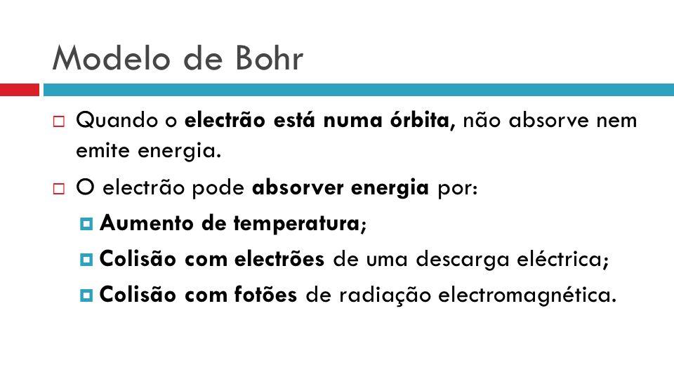 Modelo de Bohr Quando o electrão está numa órbita, não absorve nem emite energia. O electrão pode absorver energia por: Aumento de temperatura; Colisã