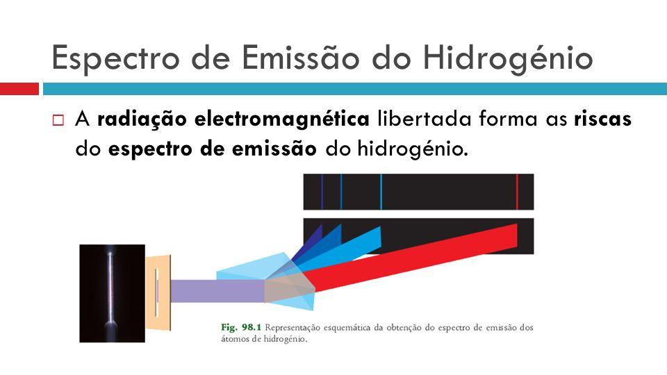 Espectro de Emissão do Hidrogénio A radiação electromagnética libertada forma as riscas do espectro de emissão do hidrogénio.
