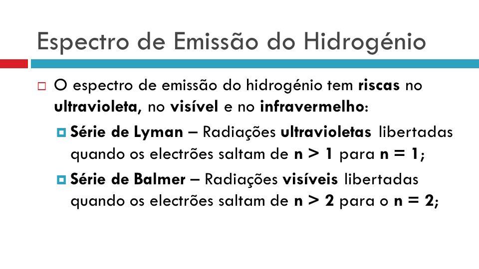 Espectro de Emissão do Hidrogénio O espectro de emissão do hidrogénio tem riscas no ultravioleta, no visível e no infravermelho: Série de Lyman – Radiações ultravioletas libertadas quando os electrões saltam de n > 1 para n = 1; Série de Balmer – Radiações visíveis libertadas quando os electrões saltam de n > 2 para o n = 2;