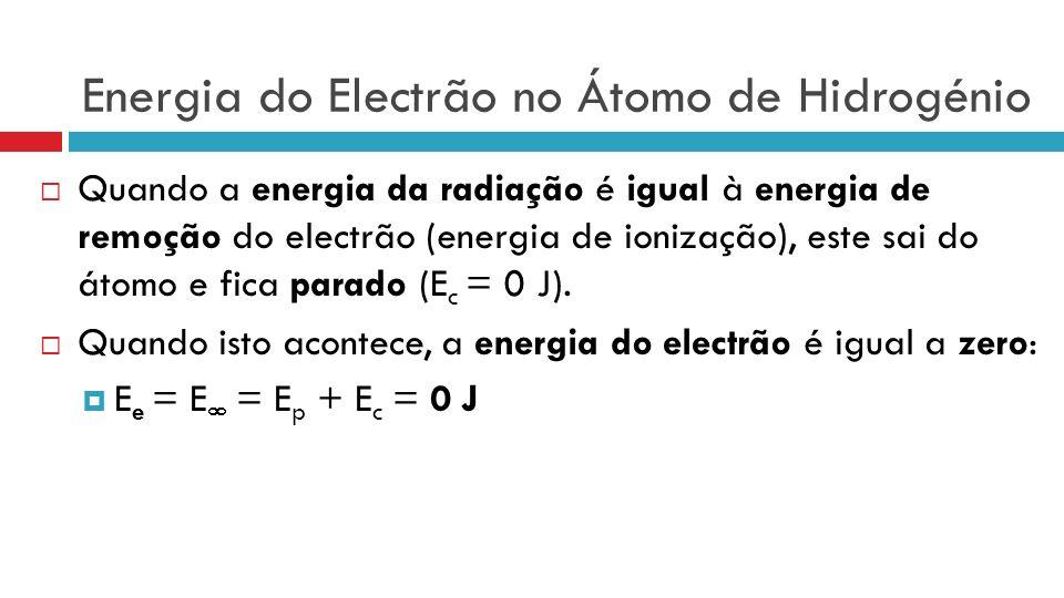 Energia do Electrão no Átomo de Hidrogénio Quando a energia da radiação é igual à energia de remoção do electrão (energia de ionização), este sai do átomo e fica parado (E c = 0 J).