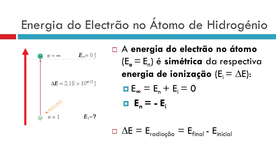 Energia do Electrão no Átomo de Hidrogénio A energia do electrão no átomo (E e = E n ) é simétrica da respectiva energia de ionização (E i = E): E = E n + E i = 0 E n = - E i E = E radiação = E final - E inicial