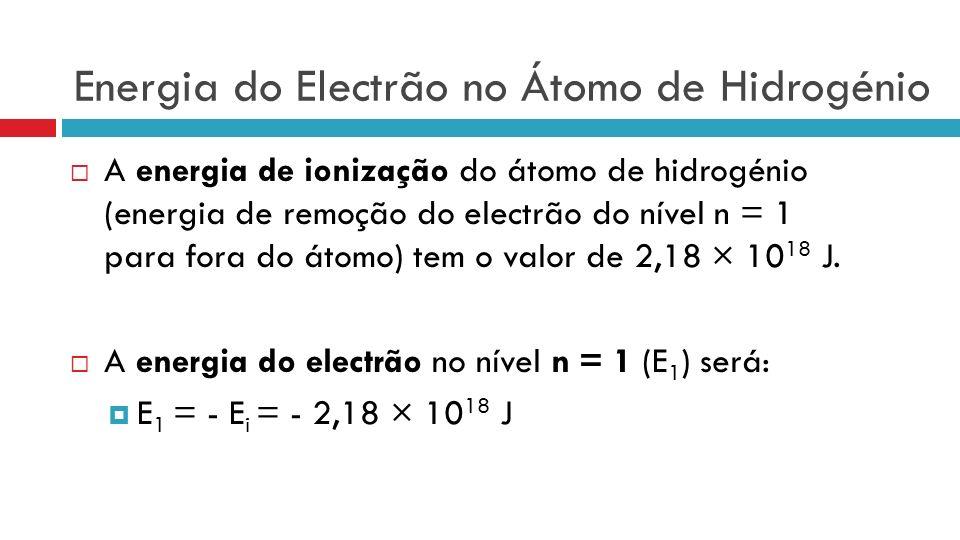 Energia do Electrão no Átomo de Hidrogénio A energia de ionização do átomo de hidrogénio (energia de remoção do electrão do nível n = 1 para fora do átomo) tem o valor de 2,18 × 10 18 J.