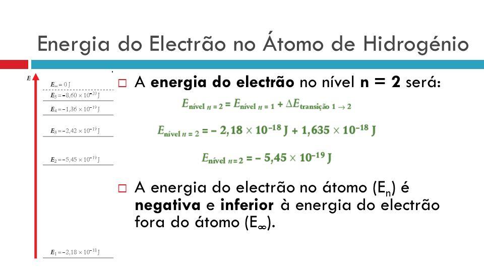 Energia do Electrão no Átomo de Hidrogénio A energia do electrão no nível n = 2 será: A energia do electrão no átomo (E n ) é negativa e inferior à energia do electrão fora do átomo (E ).