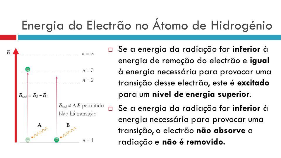 Energia do Electrão no Átomo de Hidrogénio Se a energia da radiação for inferior à energia de remoção do electrão e igual à energia necessária para provocar uma transição desse electrão, este é excitado para um nível de energia superior.