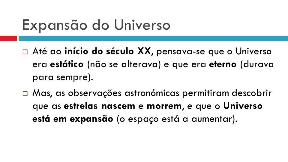 Expansão do Universo Até ao início do século XX, pensava-se que o Universo era estático (não se alterava) e que era eterno (durava para sempre). Mas,