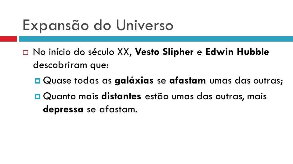 Expansão do Universo No início do século XX, Vesto Slipher e Edwin Hubble descobriram que: Quase todas as galáxias se afastam umas das outras; Quanto mais distantes estão umas das outras, mais depressa se afastam.