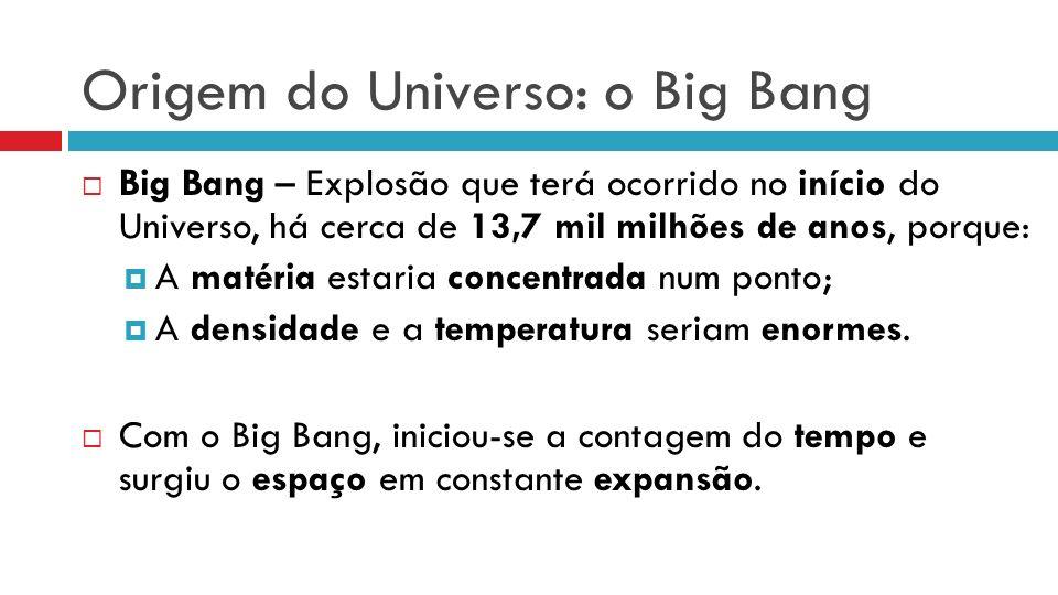 Origem do Universo: o Big Bang Big Bang – Explosão que terá ocorrido no início do Universo, há cerca de 13,7 mil milhões de anos, porque: A matéria estaria concentrada num ponto; A densidade e a temperatura seriam enormes.