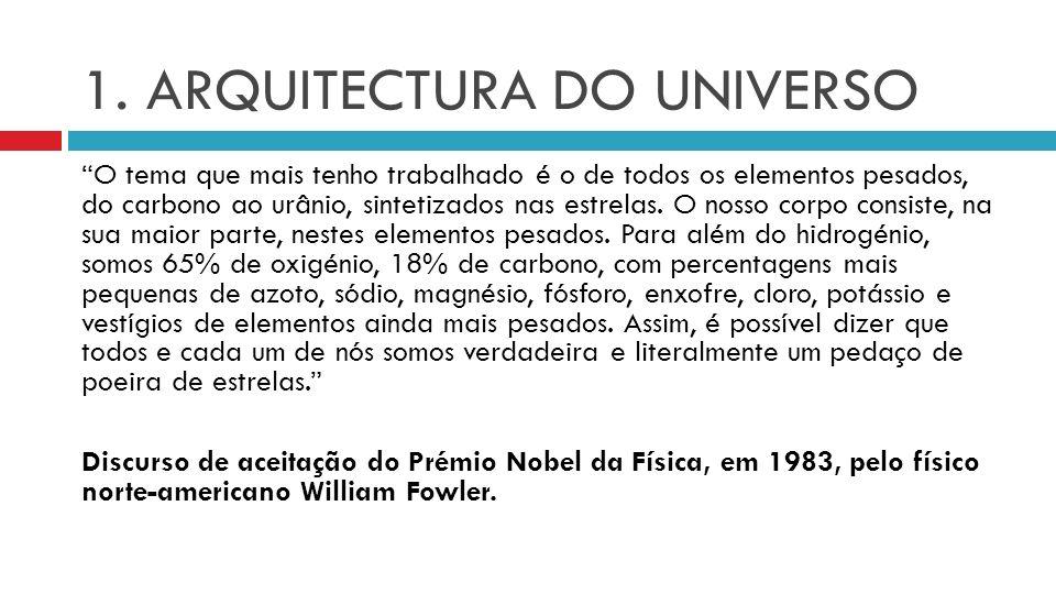1.1 NASCIMENTO E ESTRUTURA DO UNIVERSO O que existe no Universo e como está organizado.