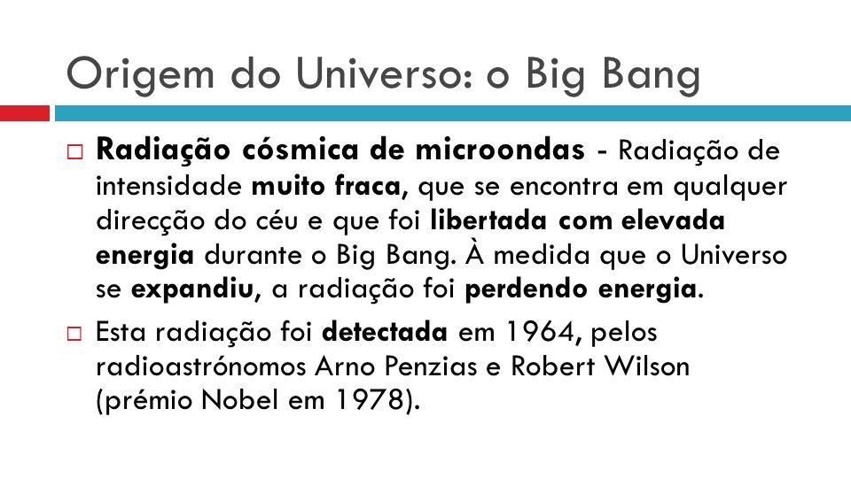Origem do Universo: o Big Bang Radiação cósmica de microondas - Radiação de intensidade muito fraca, que se encontra em qualquer direcção do céu e que foi libertada com elevada energia durante o Big Bang.