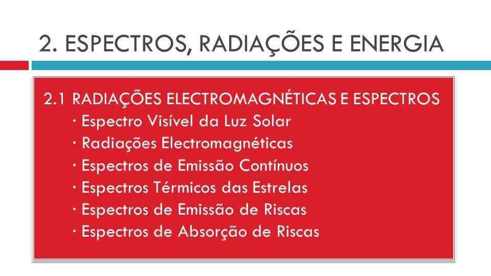 2. ESPECTROS, RADIAÇÕES E ENERGIA 2.1 RADIAÇÕES ELECTROMAGNÉTICAS E ESPECTROS · Espectro Visível da Luz Solar · Radiações Electromagnéticas · Espectro