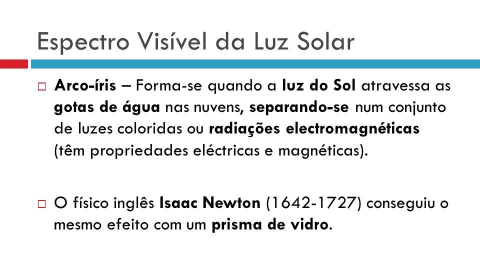 Espectro Visível da Luz Solar Arco-íris – Forma-se quando a luz do Sol atravessa as gotas de água nas nuvens, separando-se num conjunto de luzes coloridas ou radiações electromagnéticas (têm propriedades eléctricas e magnéticas).